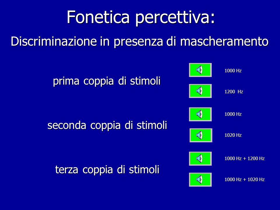 Fonetica percettiva: Discriminazione in presenza di mascheramento