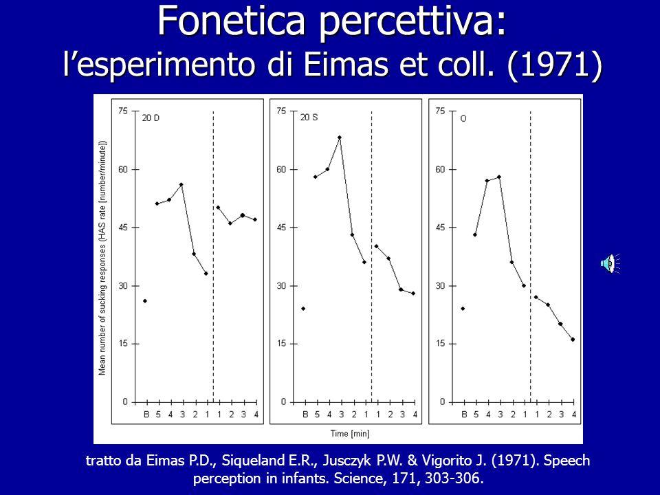 Fonetica percettiva: l'esperimento di Eimas et coll. (1971)