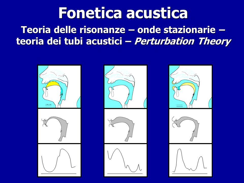 Fonetica acustica Teoria delle risonanze – onde stazionarie –teoria dei tubi acustici – Perturbation Theory.