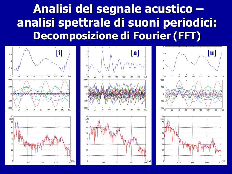 Analisi del segnale acustico – analisi spettrale di suoni periodici: Decomposizione di Fourier (FFT)