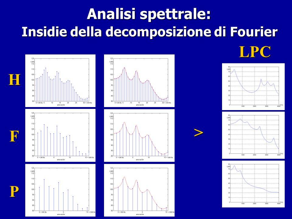 Analisi spettrale: Insidie della decomposizione di Fourier
