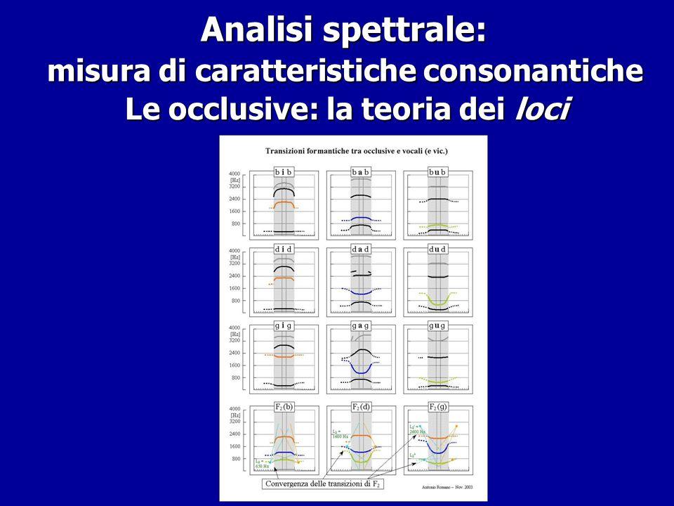 Analisi spettrale: misura di caratteristiche consonantiche
