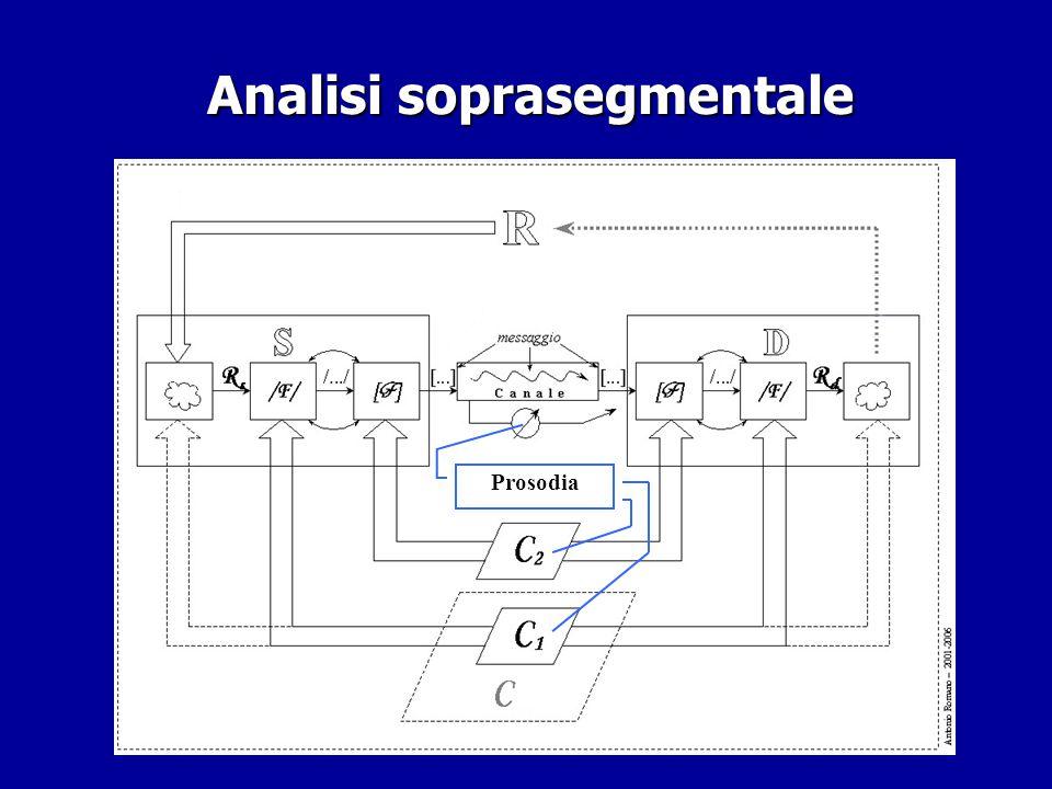 Analisi soprasegmentale