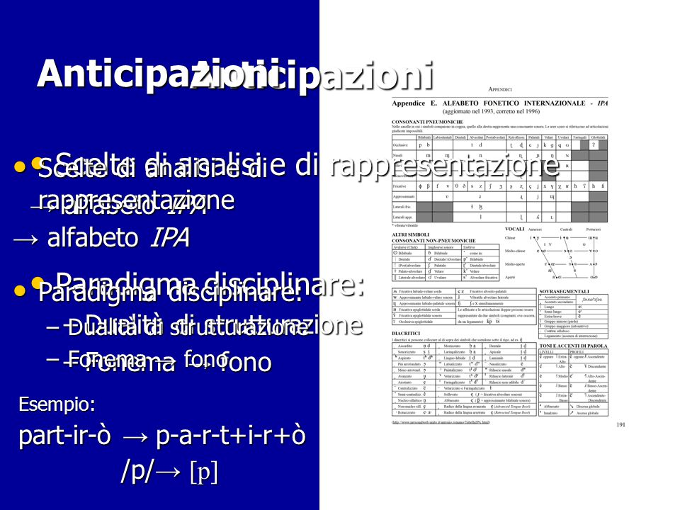 Anticipazioni Anticipazioni Scelte di analisi e di rappresentazione