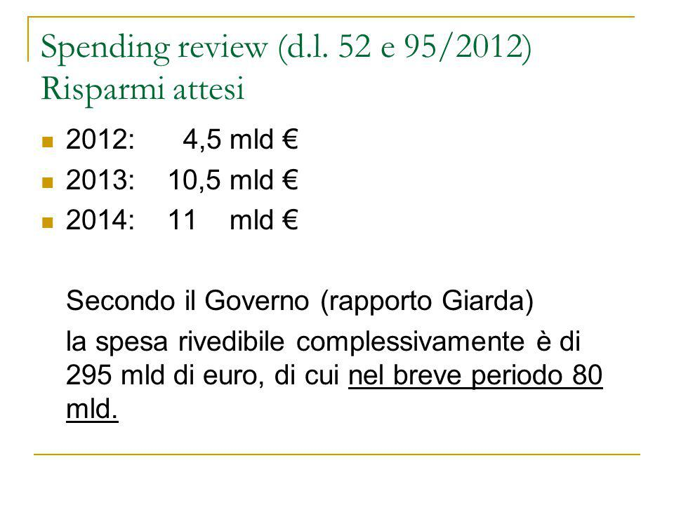 Spending review (d.l. 52 e 95/2012) Risparmi attesi