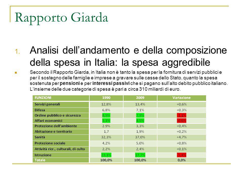 Rapporto Giarda Analisi dell'andamento e della composizione della spesa in Italia: la spesa aggredibile.