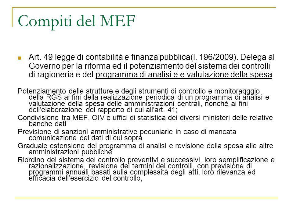Compiti del MEF