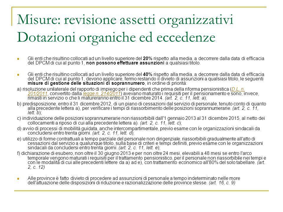 Misure: revisione assetti organizzativi Dotazioni organiche ed eccedenze