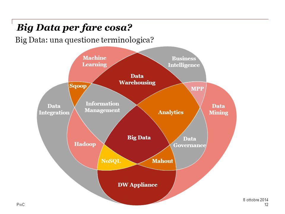 Big Data: una questione terminologica