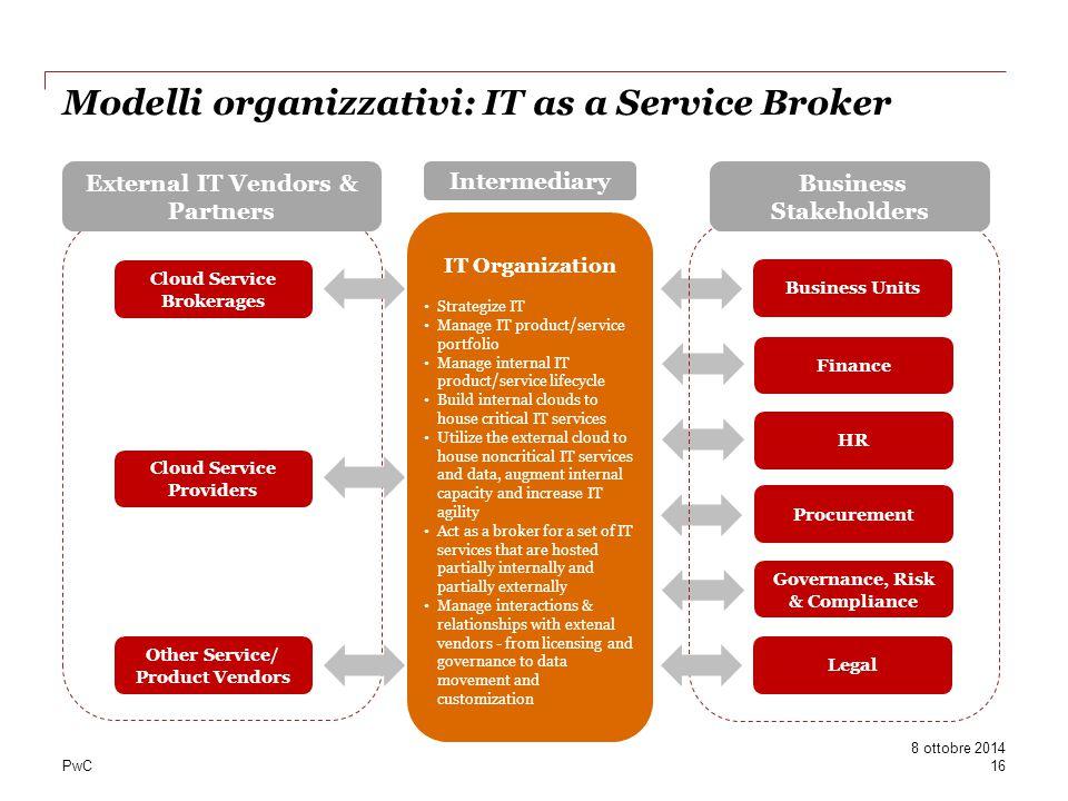 Modelli organizzativi: IT as a Service Broker