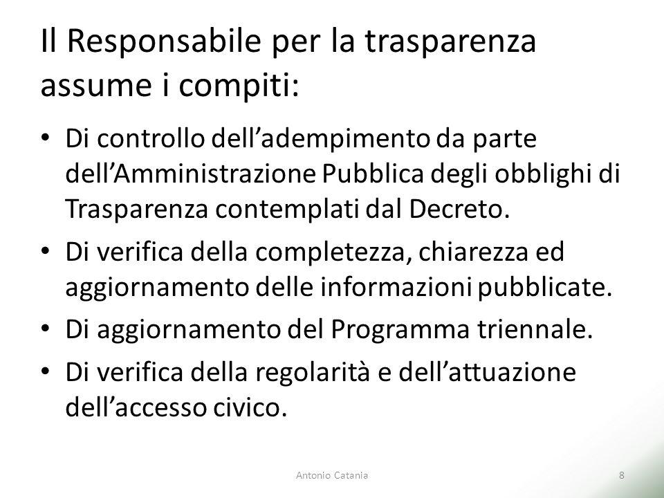 Il Responsabile per la trasparenza assume i compiti: