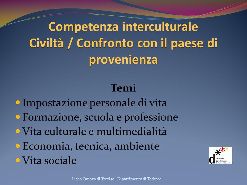 Competenza interculturale Civiltà / Confronto con il paese di provenienza