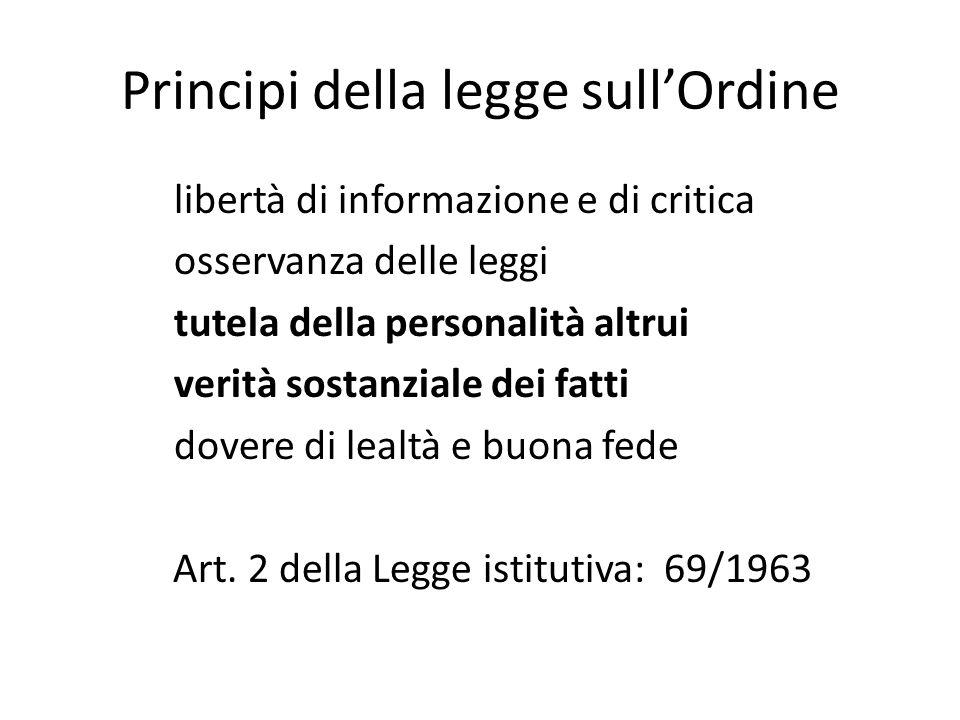 Principi della legge sull'Ordine