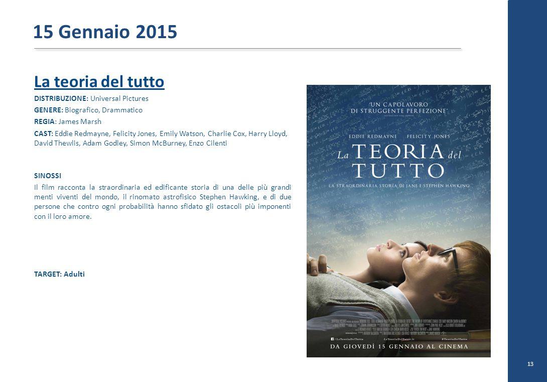 15 Gennaio 2015 La teoria del tutto DISTRIBUZIONE: Universal Pictures