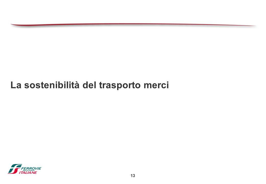 La sostenibilità del trasporto merci