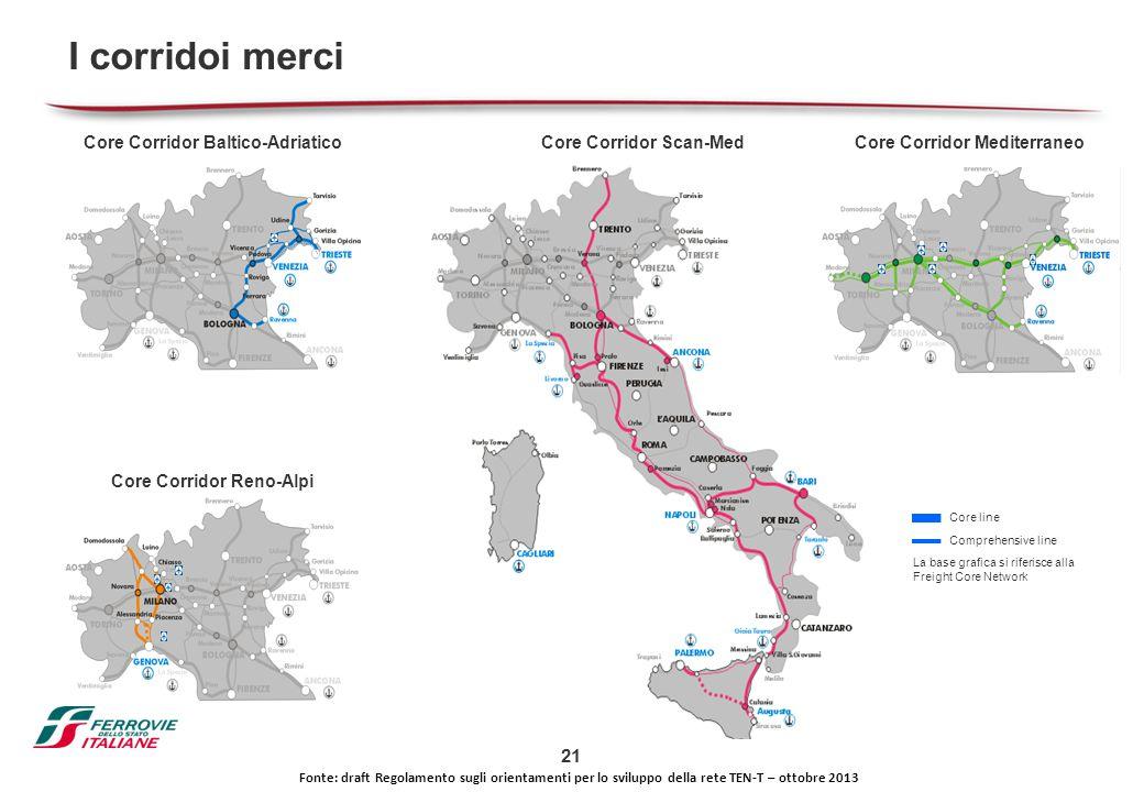 I corridoi merci Core Corridor Baltico-Adriatico