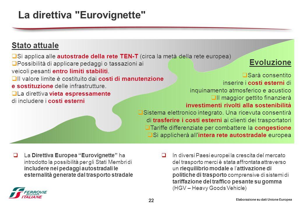 La direttiva Eurovignette