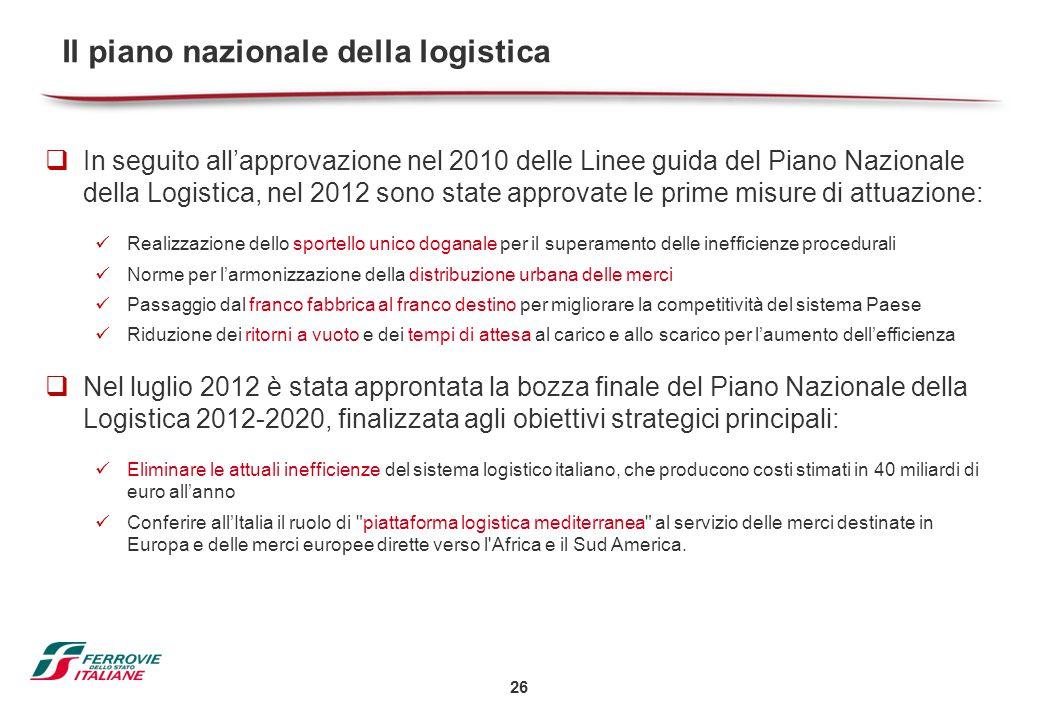 Il piano nazionale della logistica
