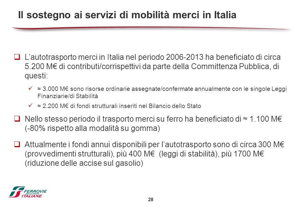 Il sostegno ai servizi di mobilità merci in Italia