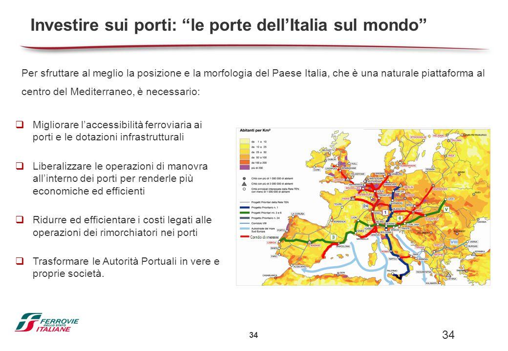 Investire sui porti: le porte dell'Italia sul mondo