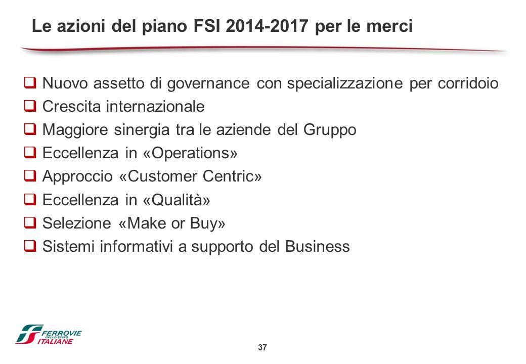 Le azioni del piano FSI 2014-2017 per le merci