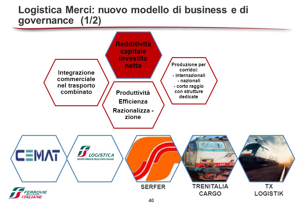 Logistica Merci: nuovo modello di business e di governance (1/2)