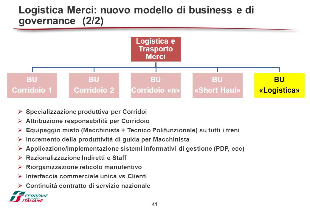 Logistica Merci: nuovo modello di business e di governance (2/2)
