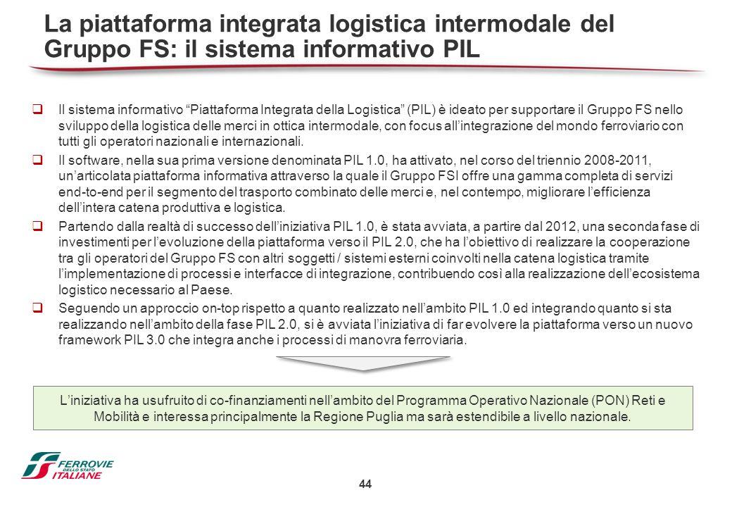 La piattaforma integrata logistica intermodale del Gruppo FS: il sistema informativo PIL