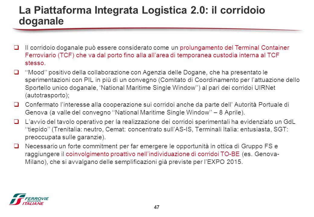 La Piattaforma Integrata Logistica 2.0: il corridoio doganale