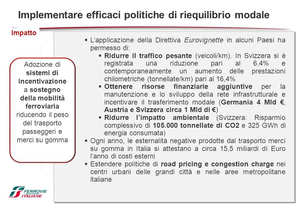 Implementare efficaci politiche di riequilibrio modale