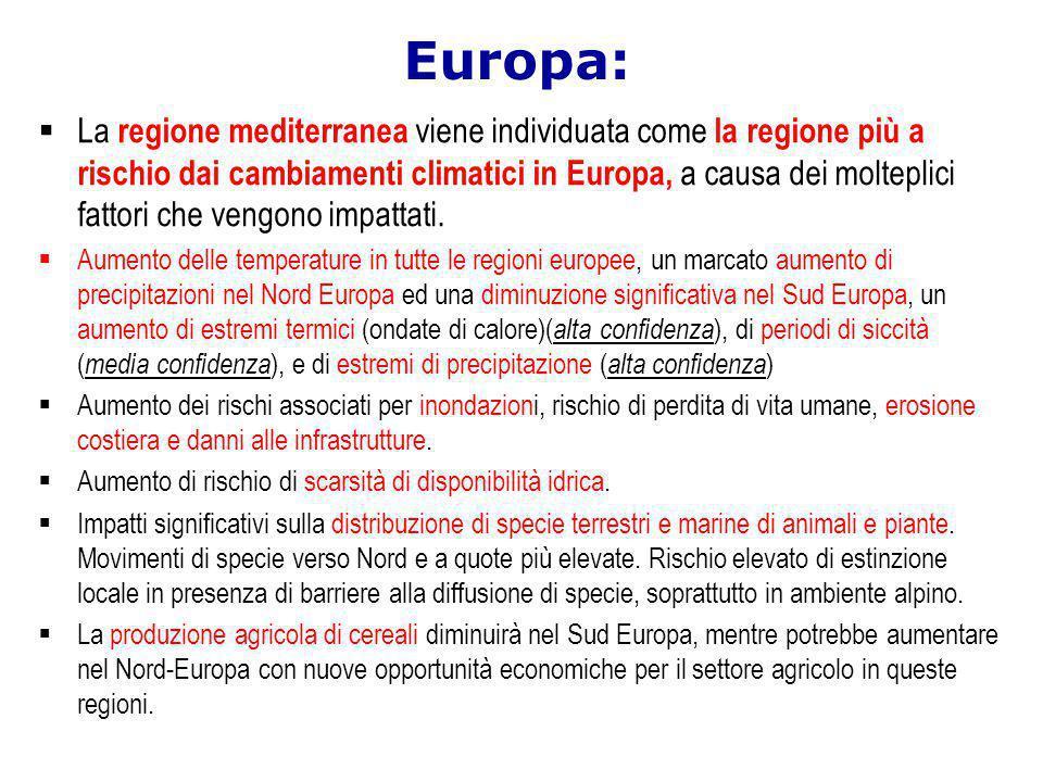 Europa: