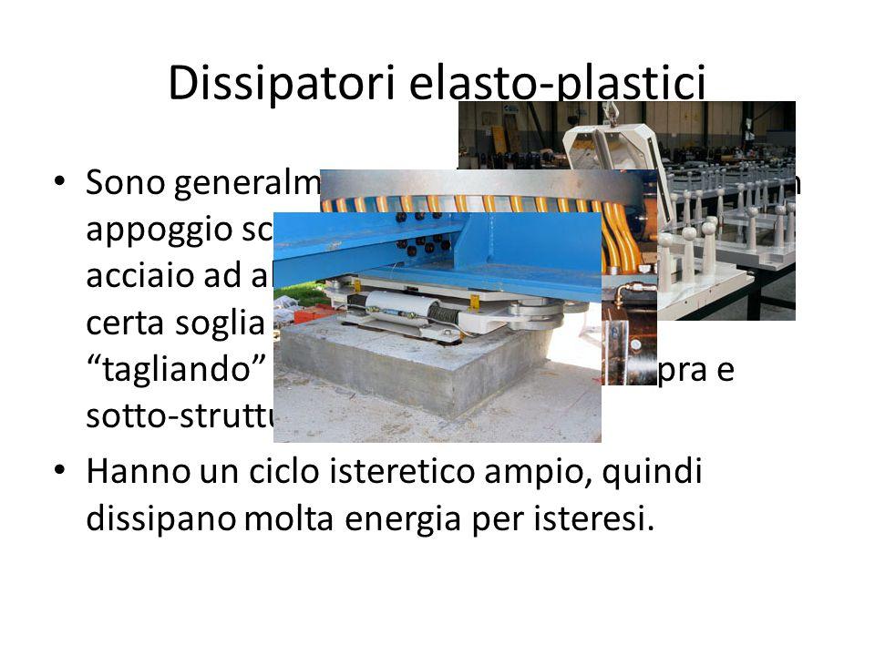 Dissipatori elasto-plastici