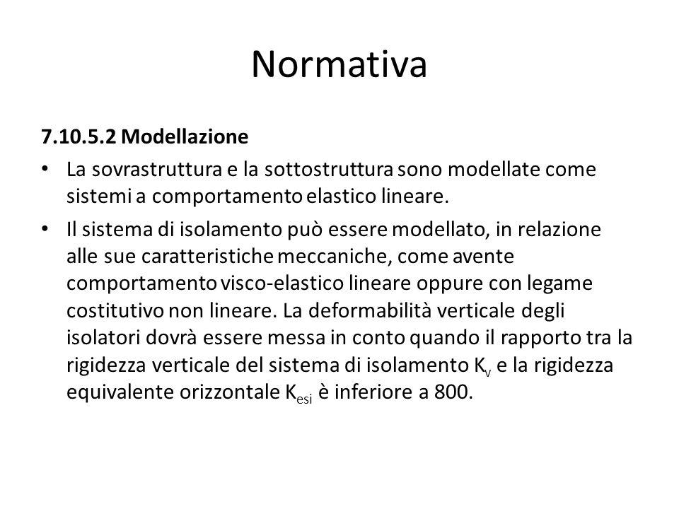 Normativa 7.10.5.2 Modellazione
