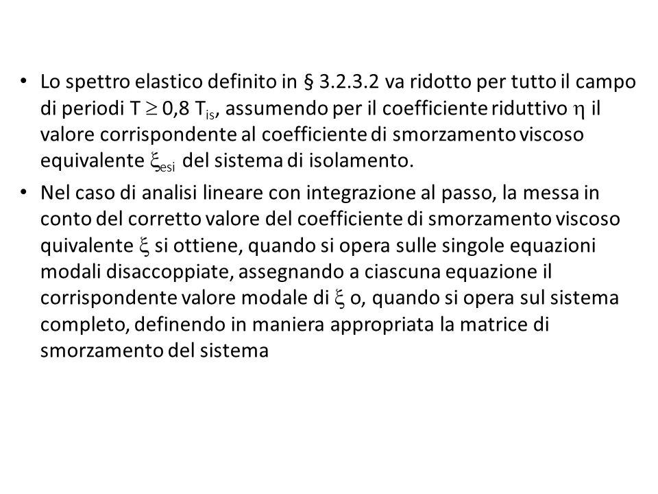 Lo spettro elastico definito in § 3. 2. 3
