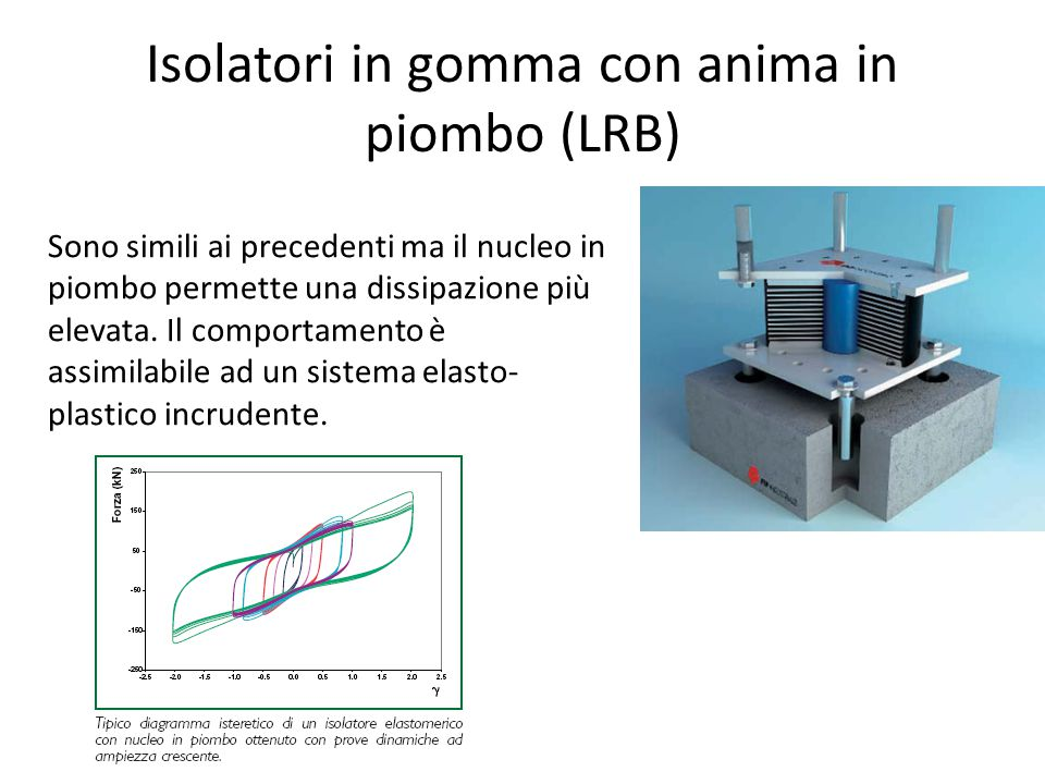 Isolatori in gomma con anima in piombo (LRB)