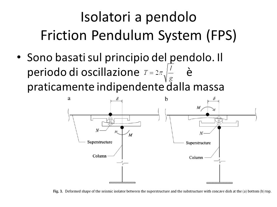 Isolatori a pendolo Friction Pendulum System (FPS)