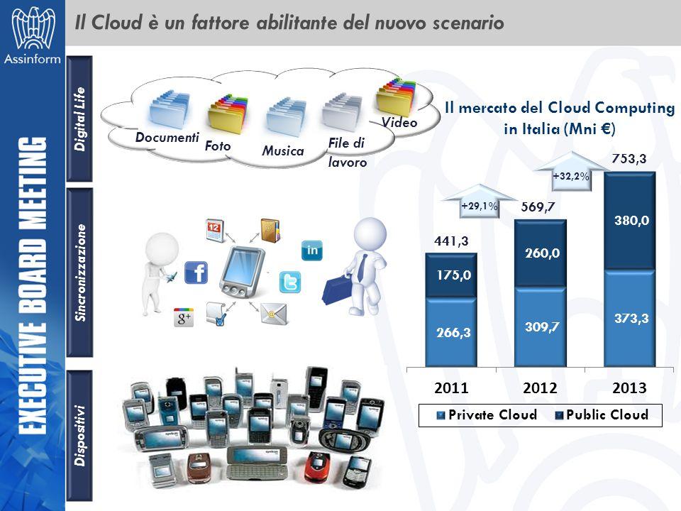 Il Cloud è un fattore abilitante del nuovo scenario