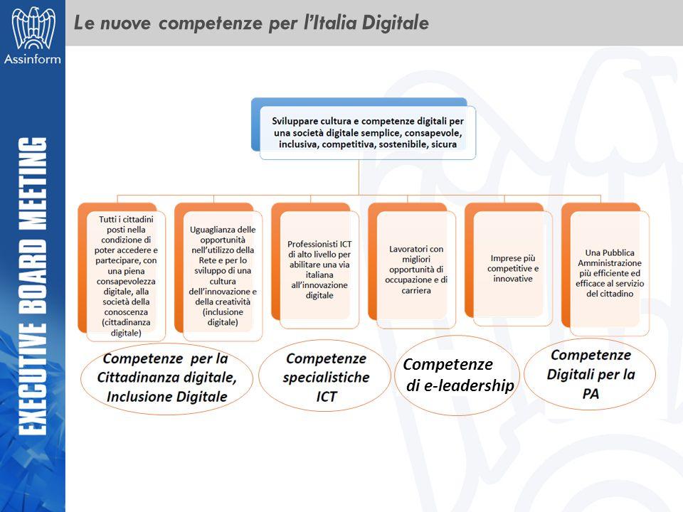 Le nuove competenze per l'Italia Digitale