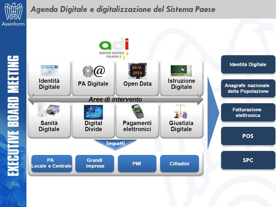 Agenda Digitale e digitalizzazione del Sistema Paese