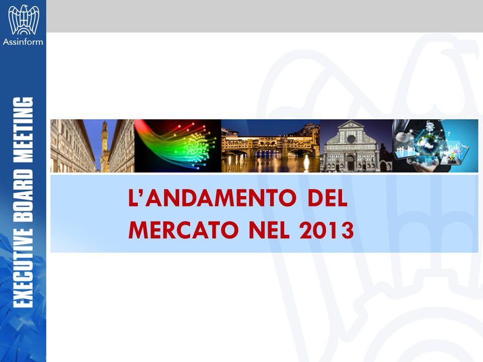 L'ANDAMENTO DEL MERCATO NEL 2013