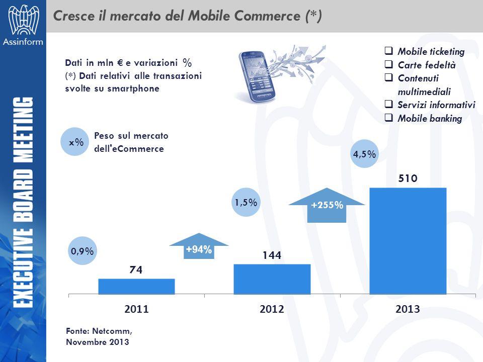 Cresce il mercato del Mobile Commerce (*)