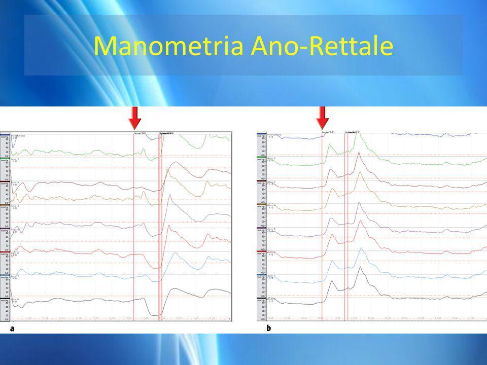 Manometria Ano-Rettale