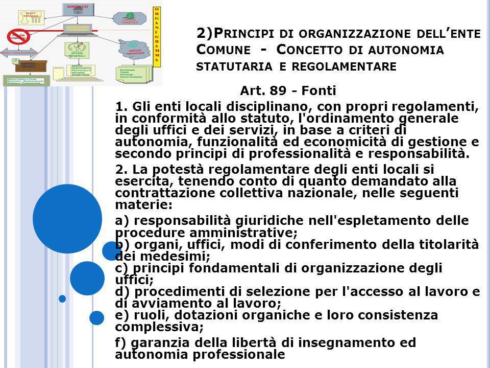 2)Principi di organizzazione dell'ente Comune - Concetto di autonomia statutaria e regolamentare