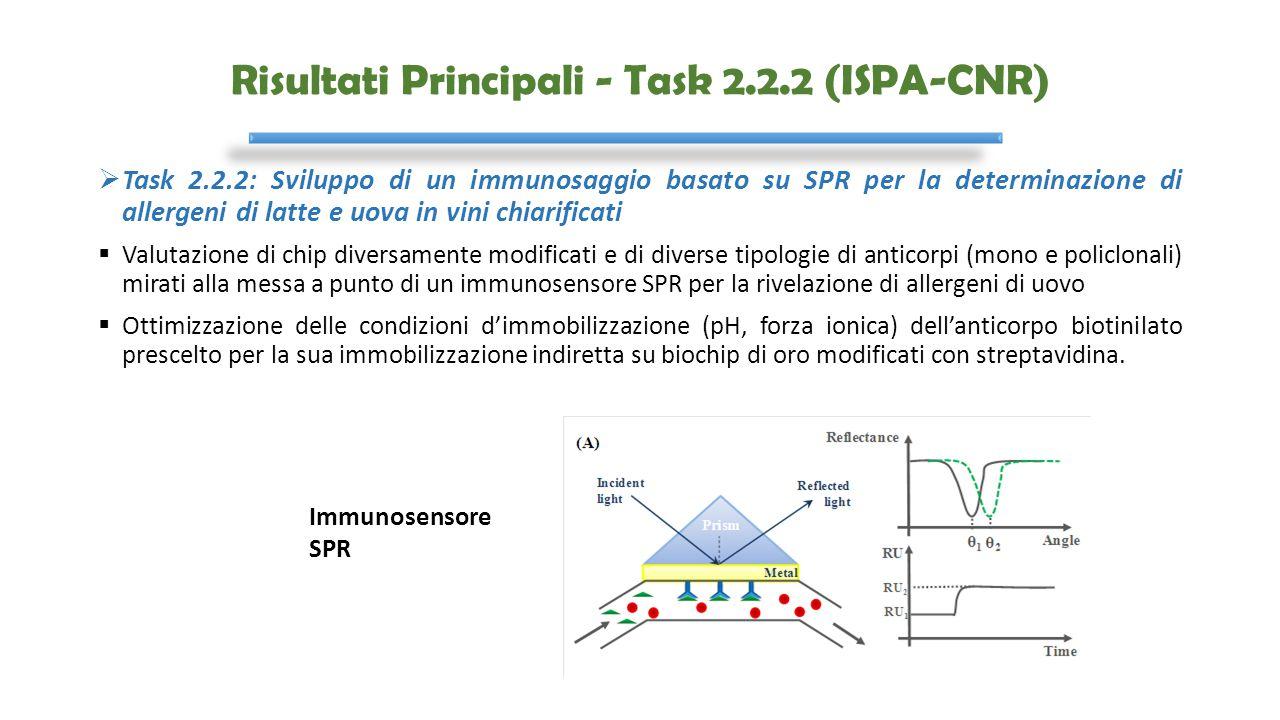 Risultati Principali - Task 2.2.2 (ISPA-CNR)