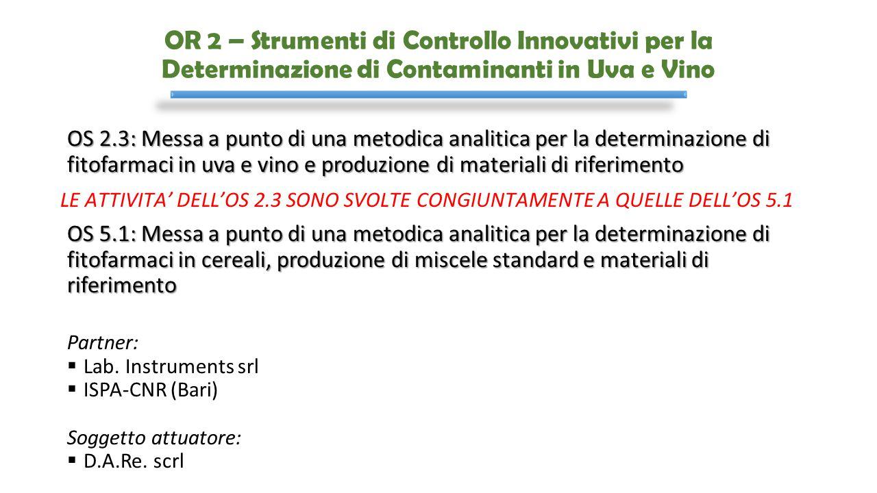 OR 2 – Strumenti di Controllo Innovativi per la Determinazione di Contaminanti in Uva e Vino