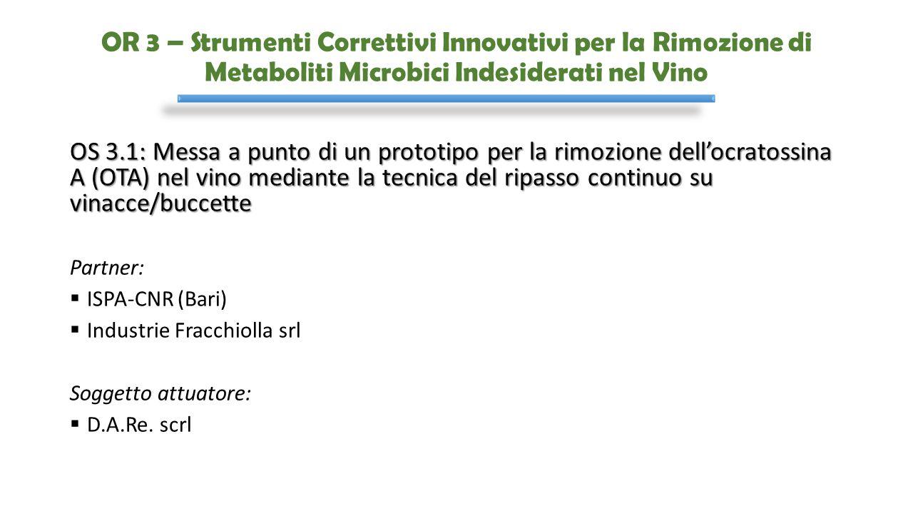 OR 3 – Strumenti Correttivi Innovativi per la Rimozione di Metaboliti Microbici Indesiderati nel Vino
