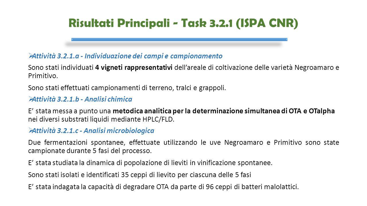 Risultati Principali - Task 3.2.1 (ISPA CNR)