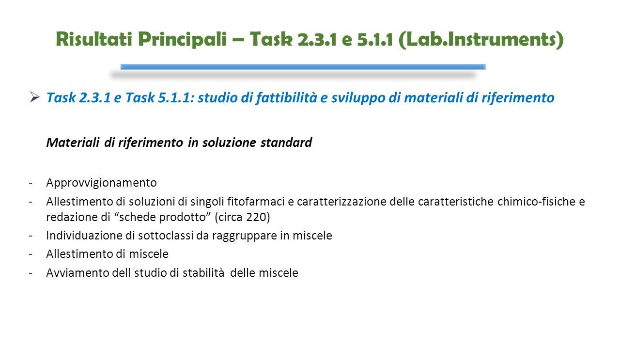 Risultati Principali – Task 2.3.1 e 5.1.1 (Lab.Instruments)