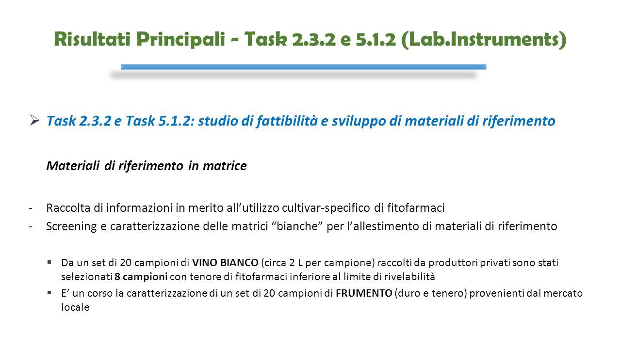 Risultati Principali - Task 2.3.2 e 5.1.2 (Lab.Instruments)