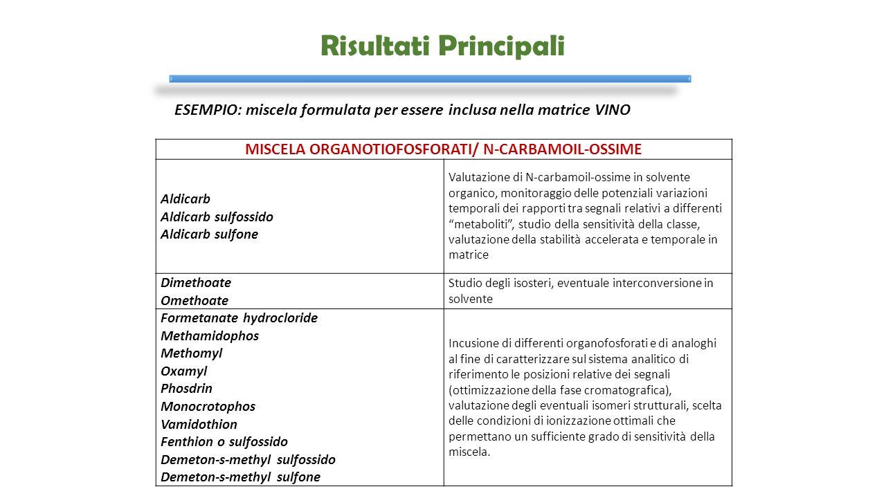 MISCELA ORGANOTIOFOSFORATI/ N-CARBAMOIL-OSSIME